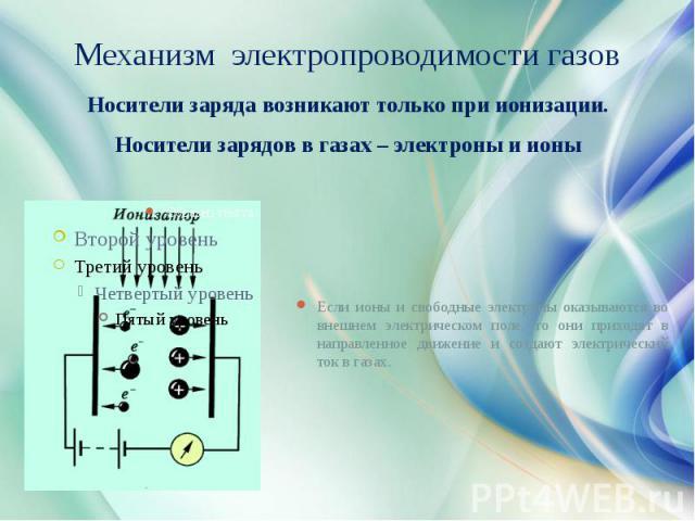 Механизм электропроводимости газов Носители заряда возникают только при ионизации. Носители зарядов в газах – электроны и ионы