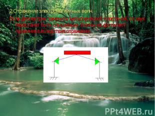 2.Отражение электромагнитных волн. 2.Отражение электромагнитных волн. Если диэле