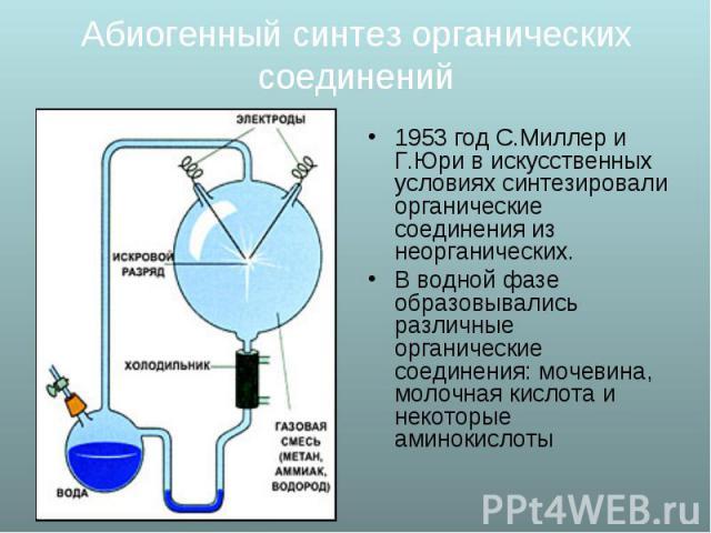 1953 год С.Миллер и Г.Юри в искусственных условиях синтезировали органические соединения из неорганических. 1953 год С.Миллер и Г.Юри в искусственных условиях синтезировали органические соединения из неорганических. В водной фазе образовывались разл…