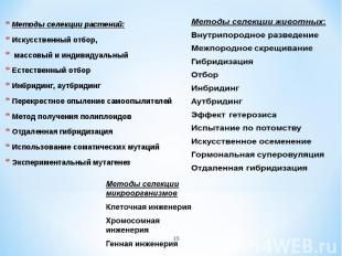 Методы селекции растений: Методы селекции растений: Искусственный отбор, массовы