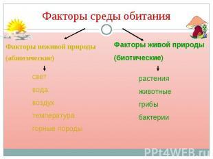 Факторы неживой природы Факторы неживой природы (абиотические)