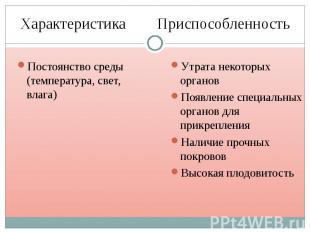 Постоянство среды (температура, свет, влага) Постоянство среды (температура, све