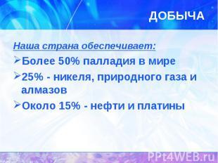 Наша страна обеспечивает: Наша страна обеспечивает: Более 50% палладия в мире 25