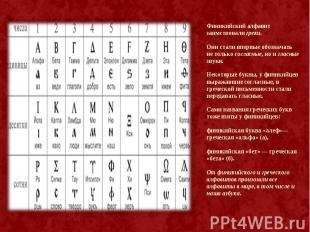 Финикийский алфавит заимствовали греки. Финикийский алфавит заимствовали греки.