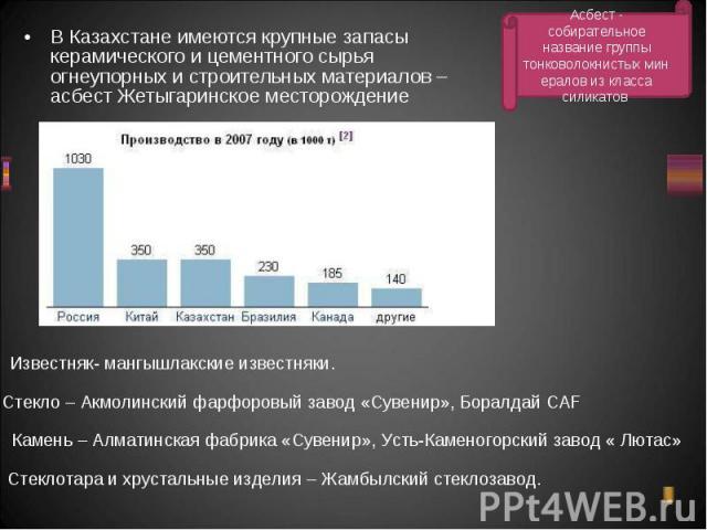 В Казахстане имеются крупные запасы керамического и цементного сырья огнеупорных и строительных материалов – асбест Жетыгаринское месторождение В Казахстане имеются крупные запасы керамического и цементного сырья огнеупорных и строительных материало…