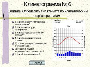 Климатограмма № 6 Задание. Определить тип климата по климатическим характеристик