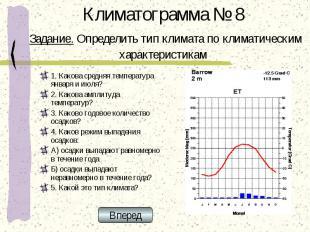 Климатограмма № 8 Задание. Определить тип климата по климатическим характеристик