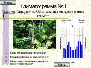 Климатограмма № 1 Задание. Определить ВМ и размещение данного типа климата