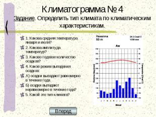 Климатограмма № 4 Задание. Определить тип климата по климатическим характеристик