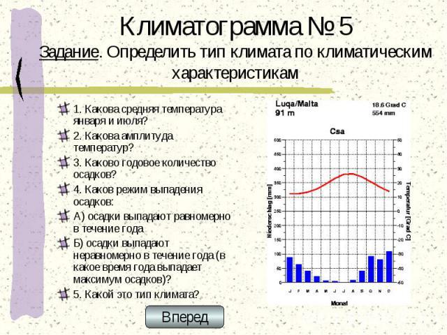Климатограмма № 5 Задание. Определить тип климата по климатическим характеристикам 1. Какова средняя температура января и июля? 2. Какова амплитуда температур? 3. Каково годовое количество осадков? 4. Каков режим выпадения осадков: А) осадки выпадаю…