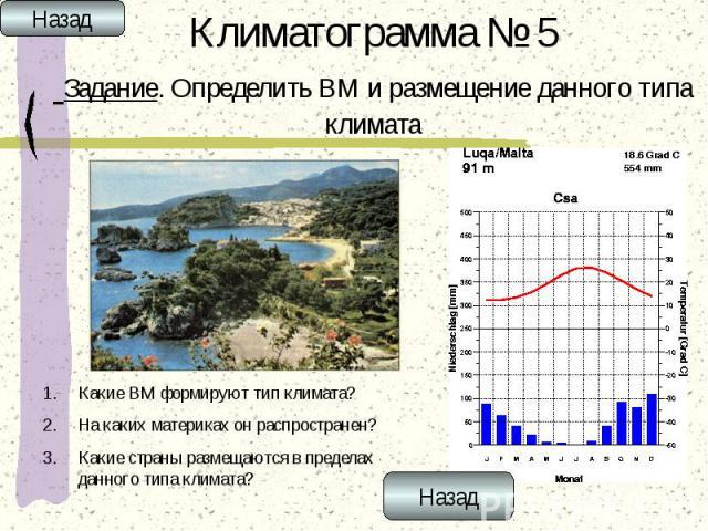Климатограмма № 5 Задание. Определить ВМ и размещение данного типа климата