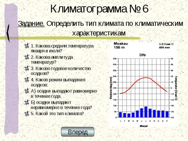 Климатограмма № 6 Задание. Определить тип климата по климатическим характеристикам 1. Какова средняя температура января и июля? 2. Какова амплитуда температур? 3. Каково годовое количество осадков? 4. Каков режим выпадения осадков: А) осадки выпадаю…