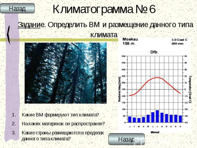 Климатограмма № 6 Задание. Определить ВМ и размещение данного типа климата