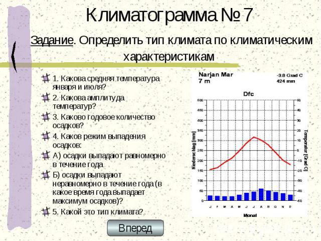 Климатограмма № 7 Задание. Определить тип климата по климатическим характеристикам 1. Какова средняя температура января и июля? 2. Какова амплитуда температур? 3. Каково годовое количество осадков? 4. Каков режим выпадения осадков: А) осадки выпадаю…