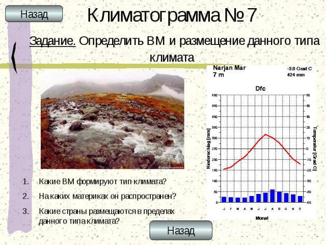 Климатограмма № 7 Задание. Определить ВМ и размещение данного типа климата