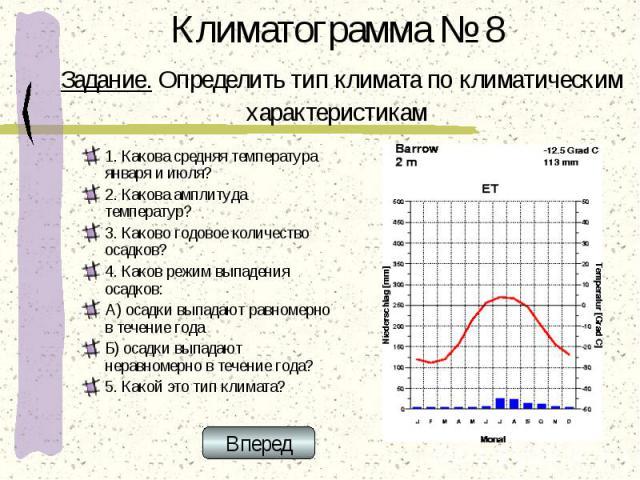 Климатограмма № 8 Задание. Определить тип климата по климатическим характеристикам 1. Какова средняя температура января и июля? 2. Какова амплитуда температур? 3. Каково годовое количество осадков? 4. Каков режим выпадения осадков: А) осадки выпадаю…