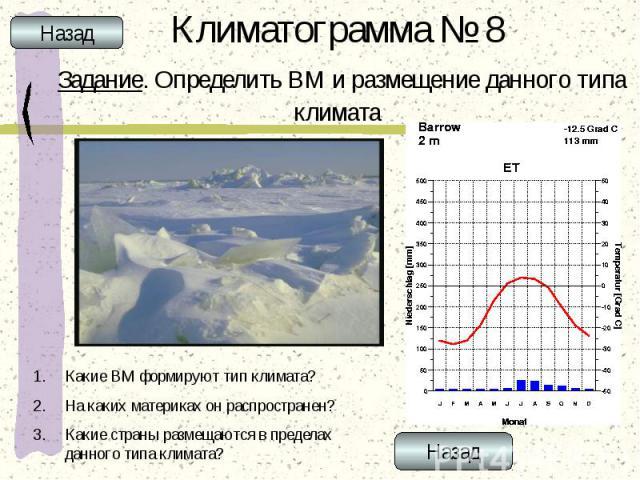 Климатограмма № 8 Задание. Определить ВМ и размещение данного типа климата