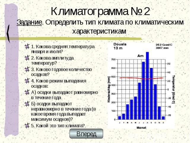 Климатограмма № 2 Задание. Определить тип климата по климатическим характеристикам 1. Какова средняя температура января и июля? 2. Какова амплитуда температур? 3. Каково годовое количество осадков? 4. Каков режим выпадения осадков: А) осадки выпадаю…