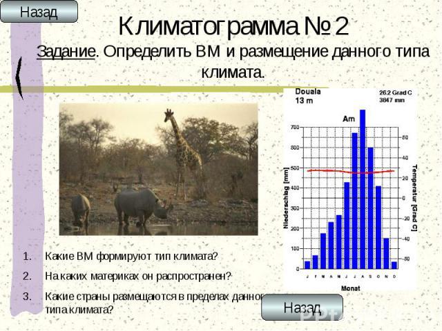 Климатограмма № 2 Задание. Определить ВМ и размещение данного типа климата.