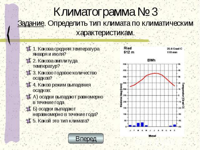 Климатограмма № 3 Задание. Определить тип климата по климатическим характеристикам. 1. Какова средняя температура января и июля? 2. Какова амплитуда температур? 3. Каково годовое количество осадков? 4. Каков режим выпадения осадков: А) осадки выпада…