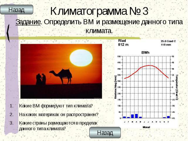 Климатограмма № 3 Задание. Определить ВМ и размещение данного типа климата.
