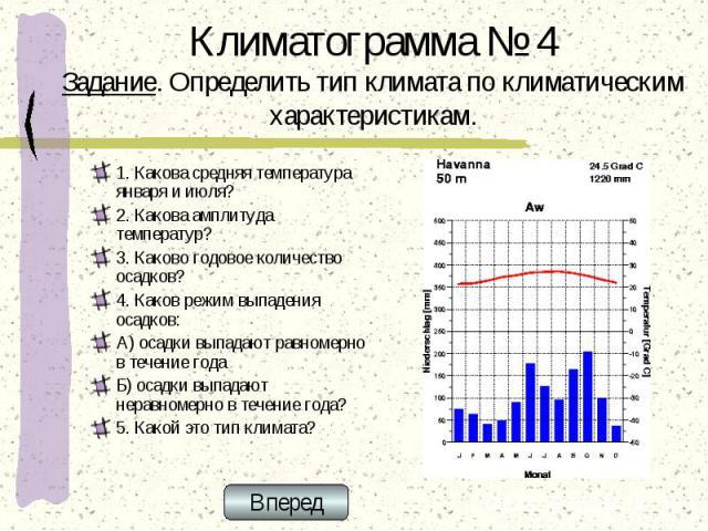 Климатограмма № 4 Задание. Определить тип климата по климатическим характеристикам. 1. Какова средняя температура января и июля? 2. Какова амплитуда температур? 3. Каково годовое количество осадков? 4. Каков режим выпадения осадков: А) осадки выпада…
