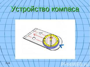 Устройство компаса