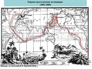 Результаты экспедиции: Результаты экспедиции: Открытие островов в Тихом океане,
