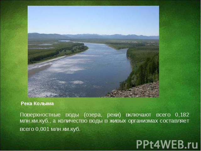 Поверхностные воды (озера, реки) включают всего 0,182 млн.км.куб., а количество воды в живых организмах составляет всего 0,001 млн.км.куб. Поверхностные воды (озера, реки) включают всего 0,182 млн.км.куб., а количество воды в живых организмах состав…