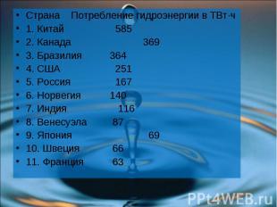 Страна Потребление гидроэнергии в ТВт·ч Страна Потребление гидроэнергии в ТВт·ч