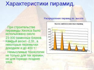 Характеристики пирамид. Распределение пирамид по высоте При строительстве пирами