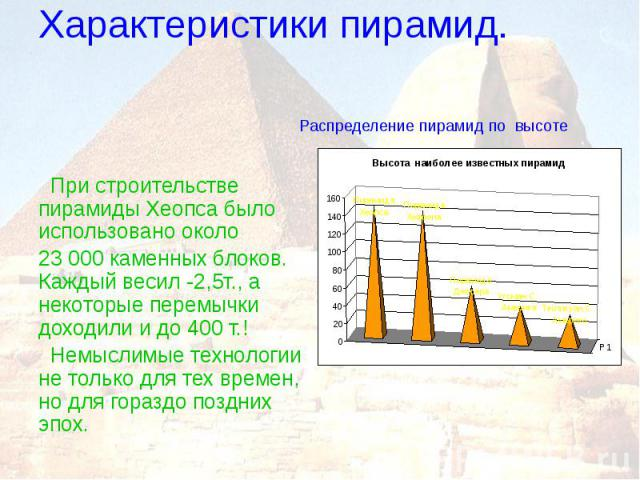 Характеристики пирамид. Распределение пирамид по высоте При строительстве пирамиды Хеопса было использовано около 23 000 каменных блоков. Каждый весил -2,5т., а некоторые перемычки доходили и до 400 т.! Немыслимые технологии не только для тех времен…