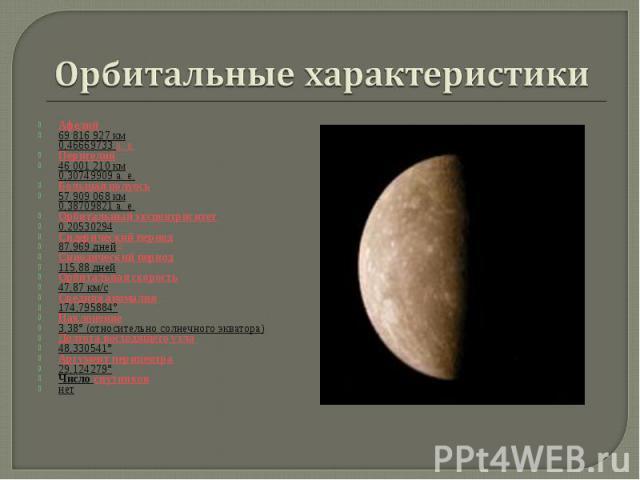 Афелий Афелий 69816927 км 0,46669733 а.е. Перигелий 46001210 км 0,30749909 а. е. Большая полуось 57909068 км 0,38709821 а. е. Орбитальный эксцентриситет 0,20530294 Сидерический период 87,969 дней[1] Синодиче…