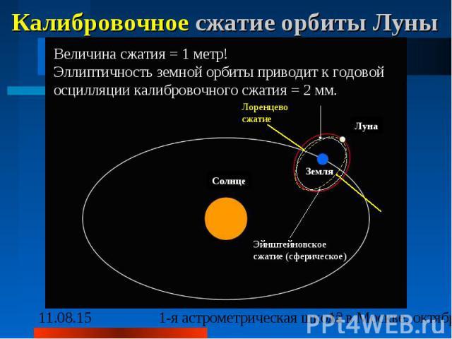 Калибровочное сжатие орбиты Луны
