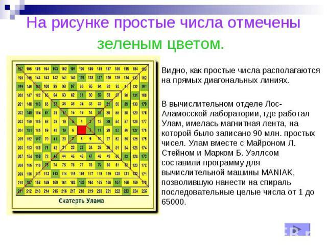 На рисунке простые числа отмечены зеленым цветом.