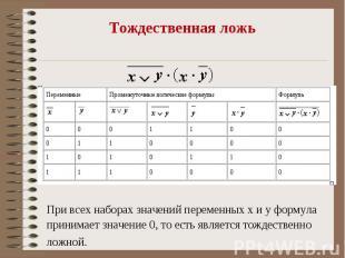 Тождественная ложь При всех наборах значений переменных x и y формула принимает