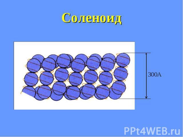 Соленоид
