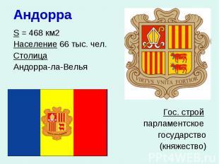 Андорра S = 468 км2 Население 66 тыс. чел. Столица Андорра-ла-Велья Гос. строй п