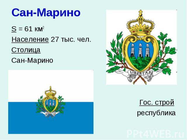 Сан-Марино S = 61 км2 Население 27 тыс. чел. Столица Сан-Марино Гос. строй республика