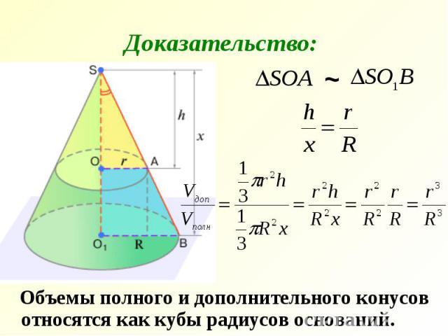 Объемы полного и дополнительного конусов относятся как кубы радиусов оснований. Объемы полного и дополнительного конусов относятся как кубы радиусов оснований.