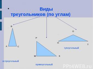 Виды треугольников (по углам)
