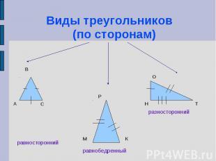 Виды треугольников (по сторонам)