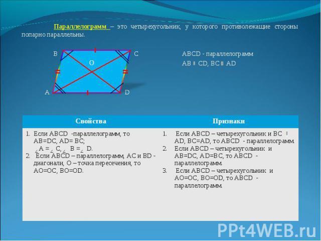 Параллелограмм – это четырехугольник, у которого противолежащие стороны попарно параллельны. Параллелограмм – это четырехугольник, у которого противолежащие стороны попарно параллельны. В С АВСD - параллелограмм АВ СD, ВС АD А D