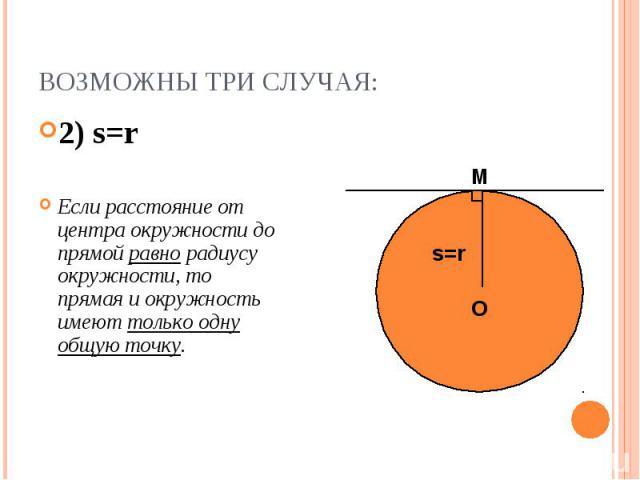 2) s=r 2) s=r Если расстояние от центра окружности до прямой равно радиусу окружности, то прямая и окружность имеют только одну общую точку.