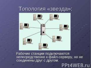 Топология «звезда»: Рабочие станции подключаются непосредственно к файл-серверу,