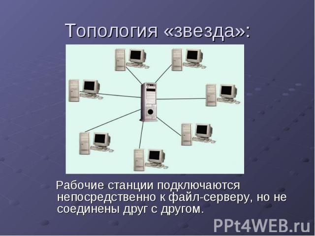 Топология «звезда»: Рабочие станции подключаются непосредственно к файл-серверу, но не соединены друг с другом.
