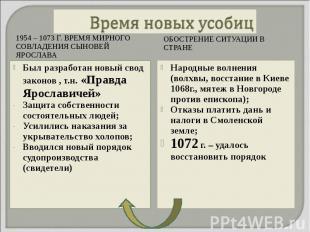 1954 – 1073 Г. ВРЕМЯ МИРНОГО СОВЛАДЕНИЯ СЫНОВЕЙ ЯРОСЛАВА 1954 – 1073 Г. ВРЕМЯ МИ