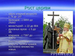 Рост церкви число епархий возросло с 76 до 157 приходов - с 6893 до 29263 монаст