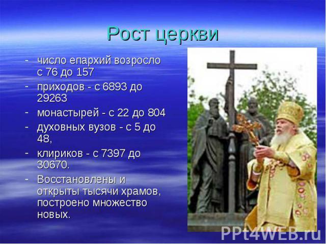 Рост церкви число епархий возросло с 76 до 157 приходов - с 6893 до 29263 монастырей - с 22 до 804 духовных вузов - с 5 до 48, клириков - с 7397 до 30670. Восстановлены и открыты тысячи храмов, построено множество новых.
