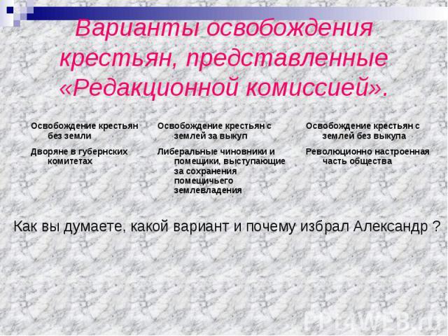 Варианты освобождения крестьян, представленные «Редакционной комиссией».